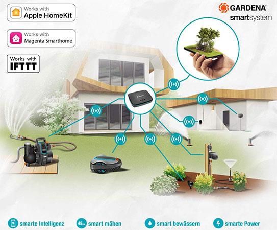 Gardena Smart Sileno City 500 barato